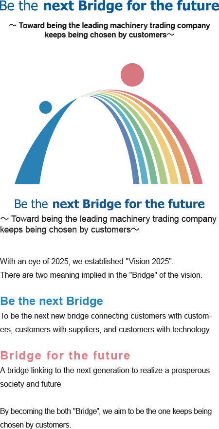 Be the next Bridge for the future